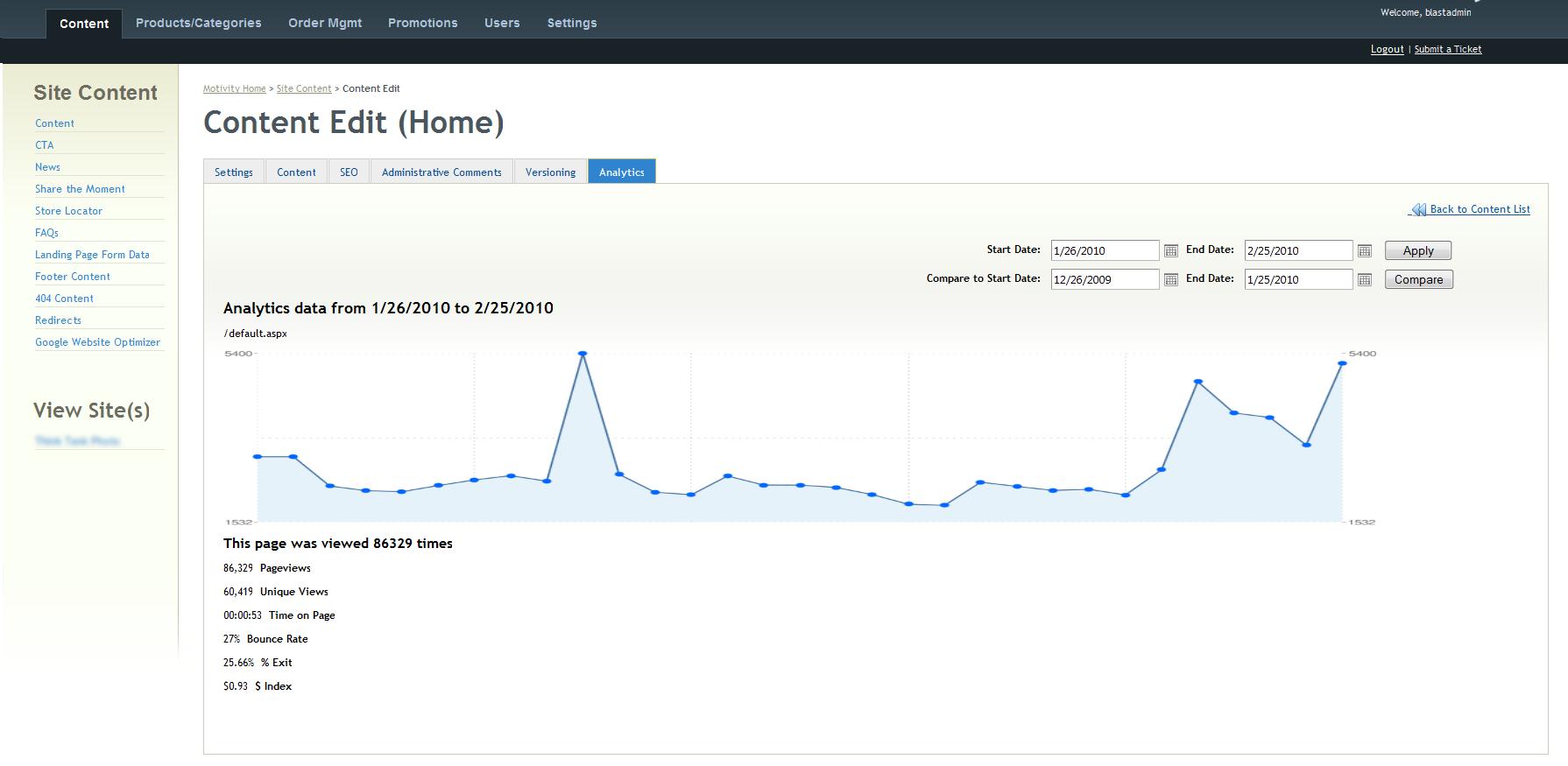 motivity-cms-google-analytics-content-page-analytics
