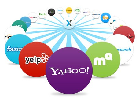 Social Media Marketing Strategies to Improve Your Efforts in 2014 - Big trust demanded by Mobile and local Advertising