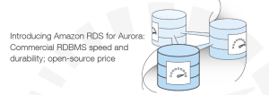 Amazon Web Services (AWS)-Best Cloud Storage Services like Google Drive