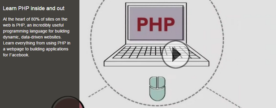 PHP Tutorials and Training from lynda - Best Websites to Learn PHP Programming Language online
