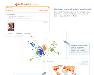 Wolfram alpha-Ideal Facebook Tools for Contests and Analyzation