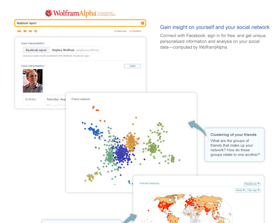 Wolfram alpha-Ideal Facebook Tools for Growing Your Business