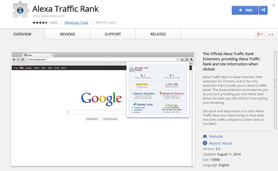 Alexa Traffic Rank-Best Chrome Extensions for Developers