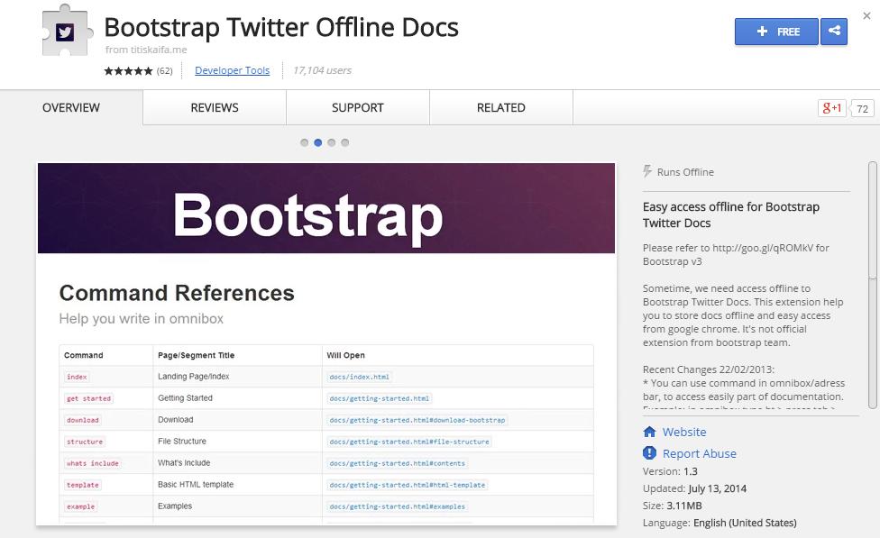 Bootstrap Twitter Offline Docs-Best Chrome Extensions for Developers