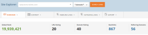 ahrefs-Best Free Online Backlink Checker Tools