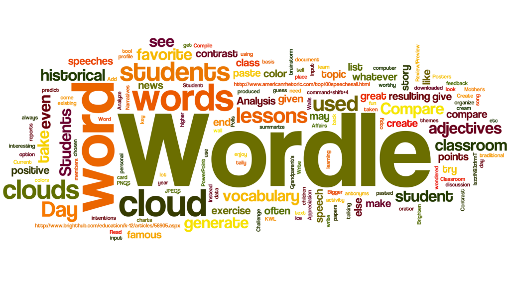 wordle-Best Free Online Tools for Creating Infographics